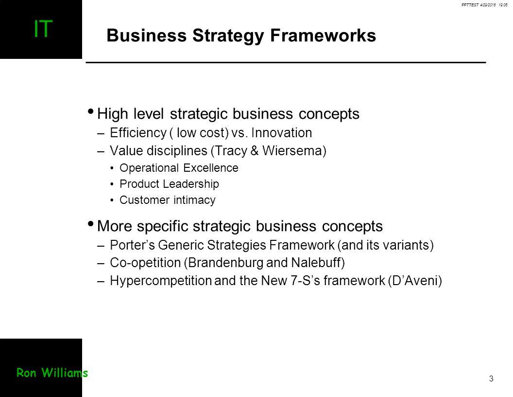 Business Strategy Frameworks