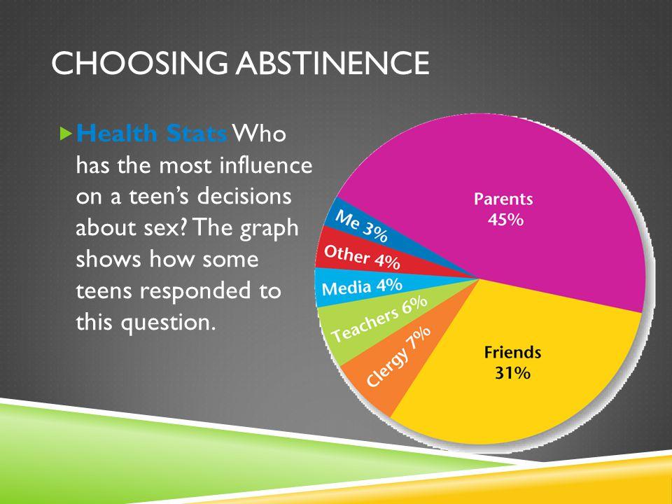 Choosing abstinence