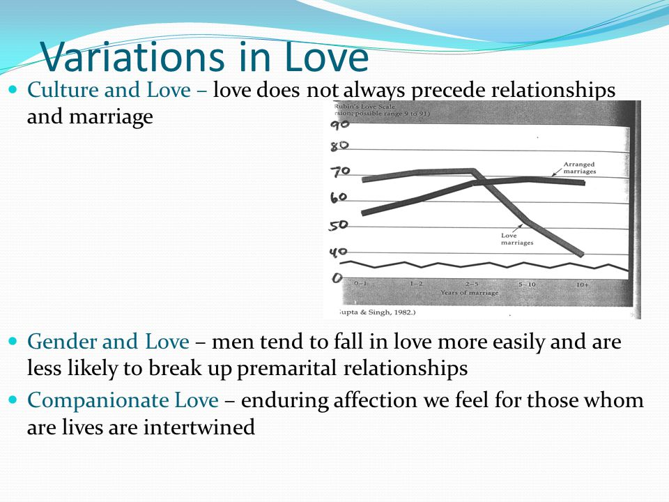 Variations in Love Culture and Love – love does not always precede relationships and marriage.