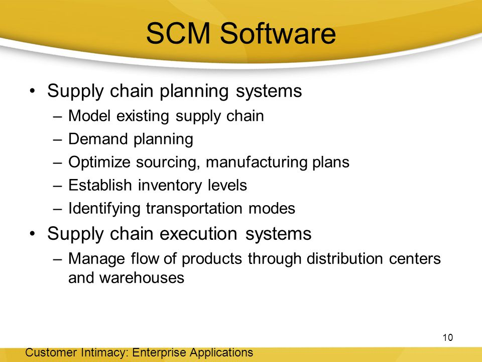 SCM Software Supply chain planning systems