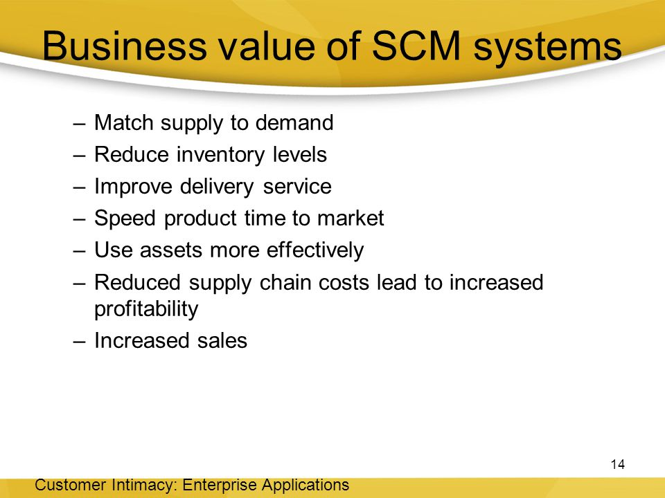 Business value of SCM systems