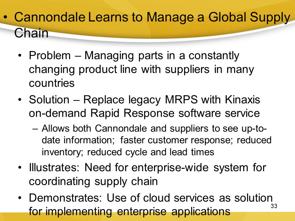 Cannondale Learns to Manage a Global Supply Chain