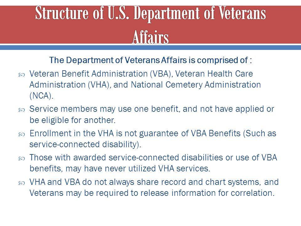 Structure of U.S. Department of Veterans Affairs