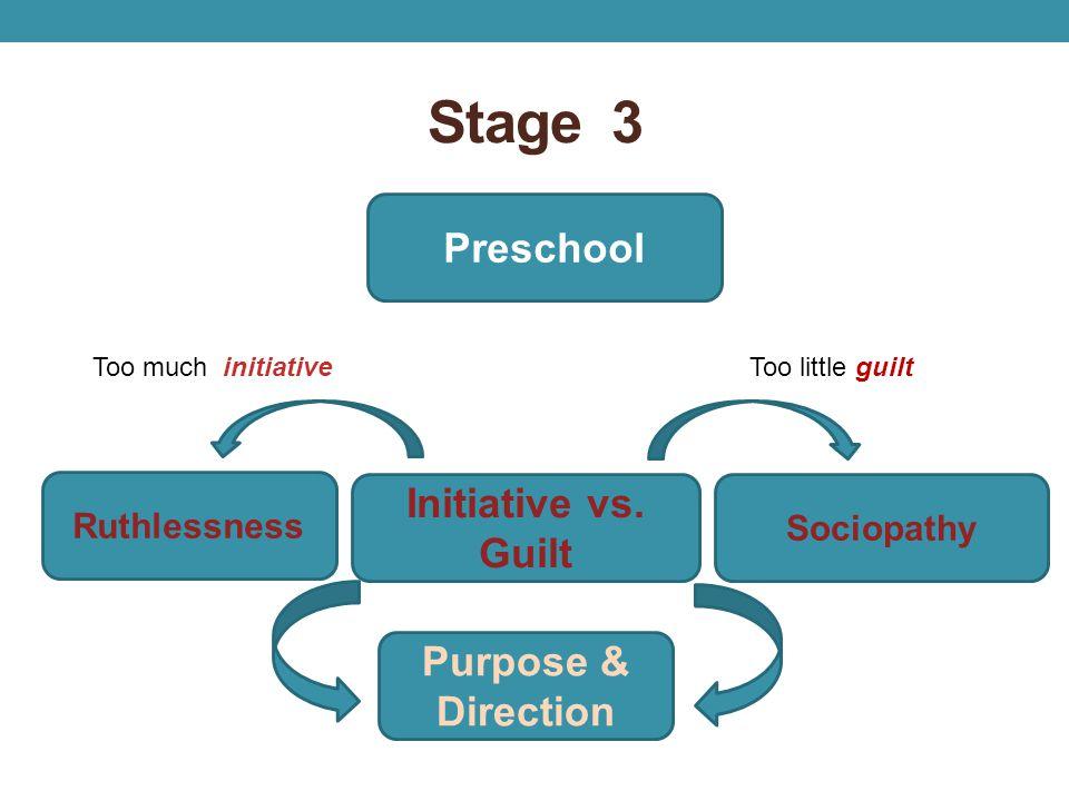 Stage 3 Preschool Initiative vs. Guilt Purpose & Direction