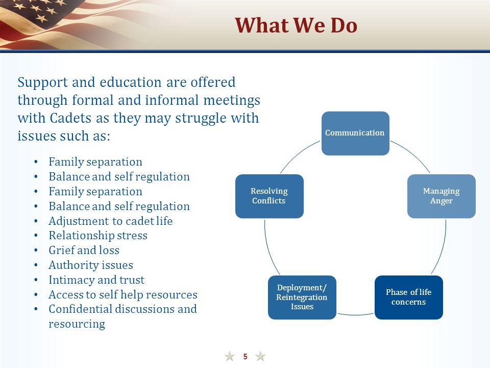 Deployment/ Reintegration Issues