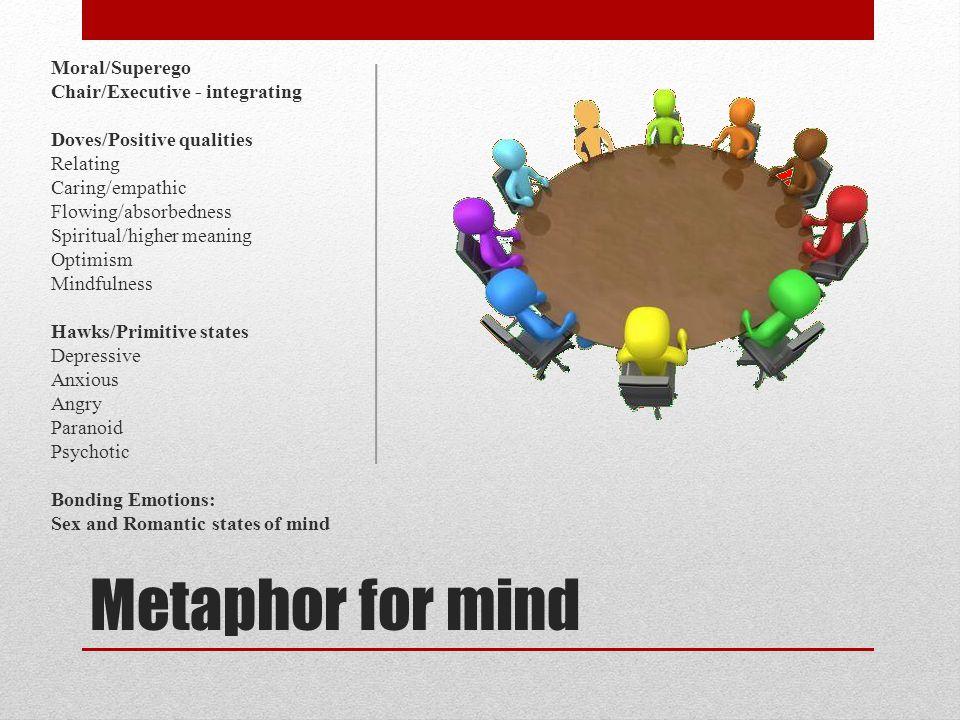 Metaphor for mind Moral/Superego Chair/Executive - integrating