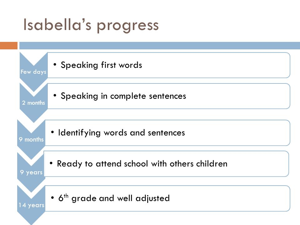 Isabella's progress Speaking in complete sentences