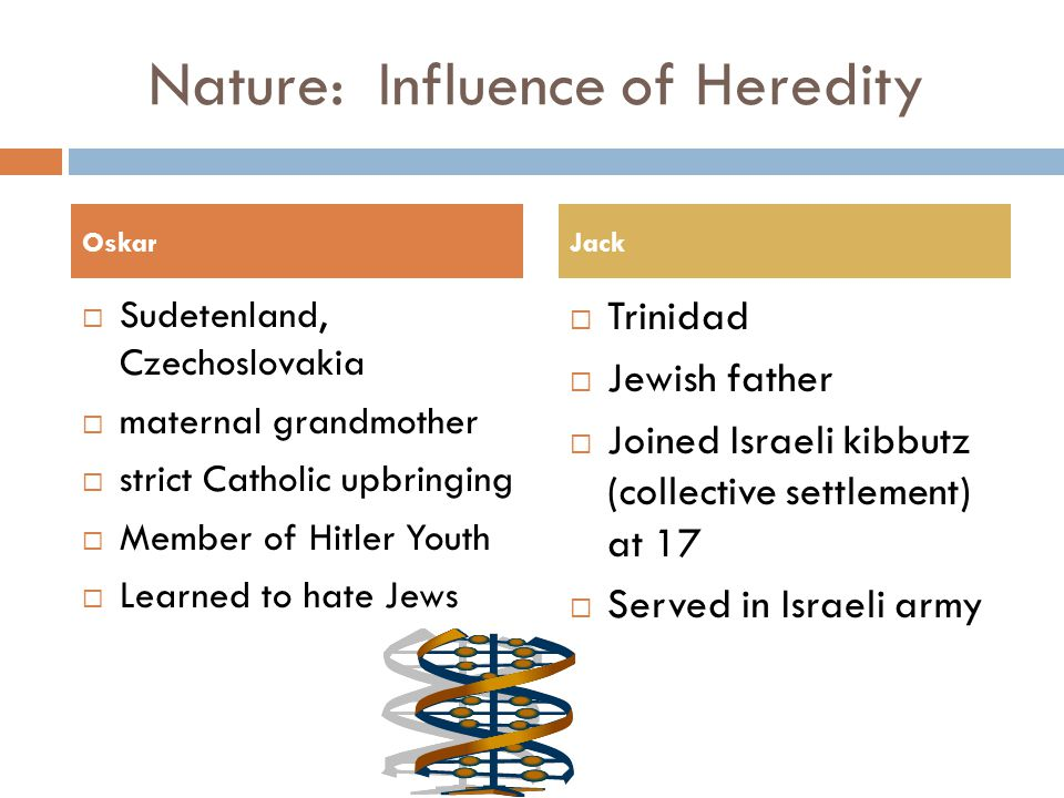 Nature: Influence of Heredity