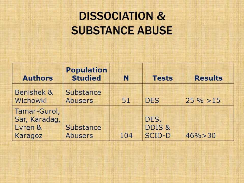 DISSOCIATION & SUBSTANCE ABUSE