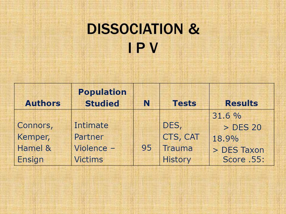 DISSOCIATION & I P V Authors Population Studied N Tests Results