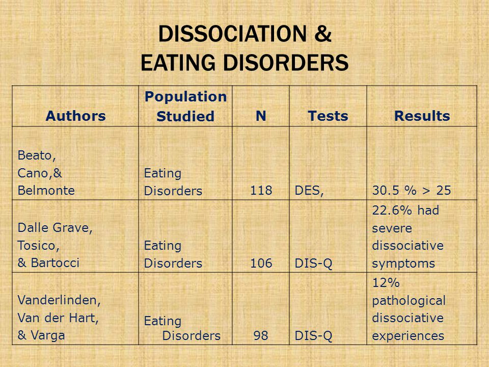 DISSOCIATION & EATING DISORDERS