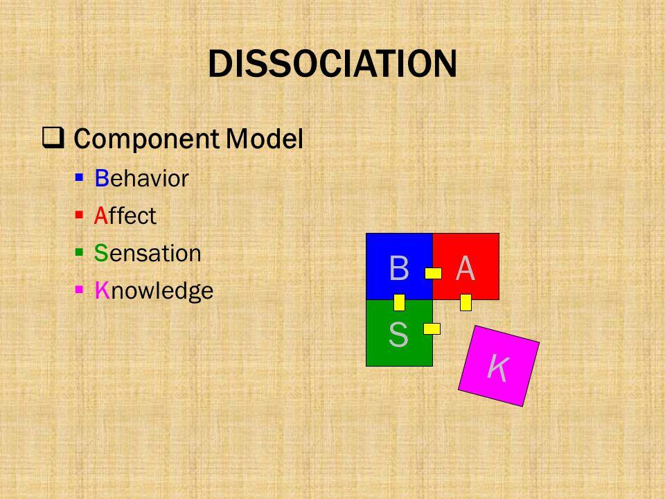 DISSOCIATION B A S K Component Model Behavior Affect Sensation