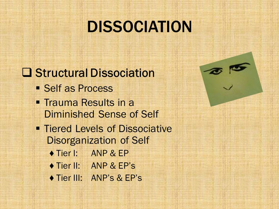 DISSOCIATION Structural Dissociation Self as Process