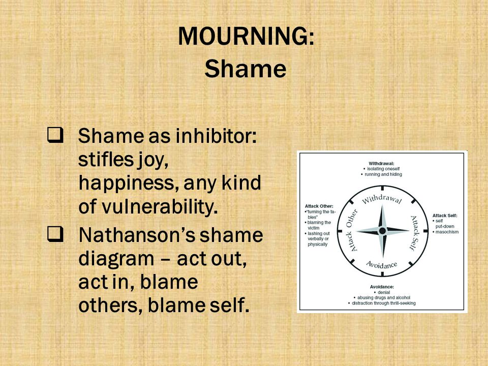MOURNING: Shame Shame as inhibitor: stifles joy, happiness, any kind of vulnerability.