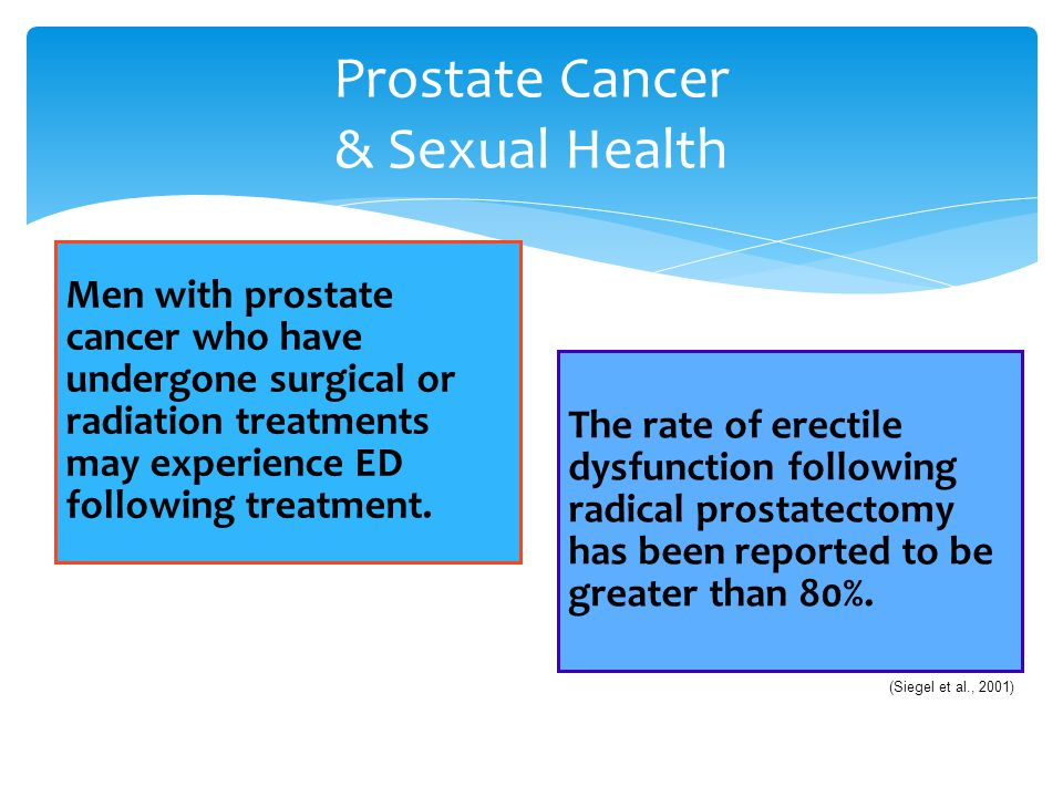 Prostate Cancer & Sexual Health