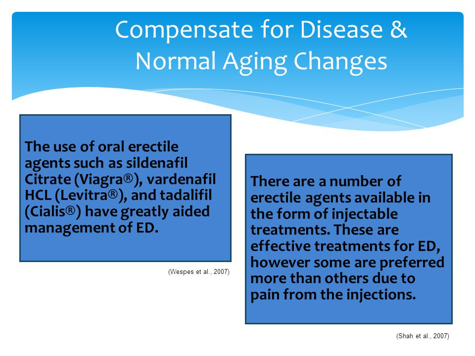 Compensate for Disease & Normal Aging Changes