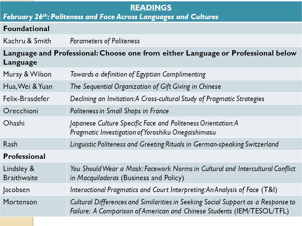 READINGS February 26th: Politeness and Face Across Languages and Cultures. Foundational. Kachru & Smith.