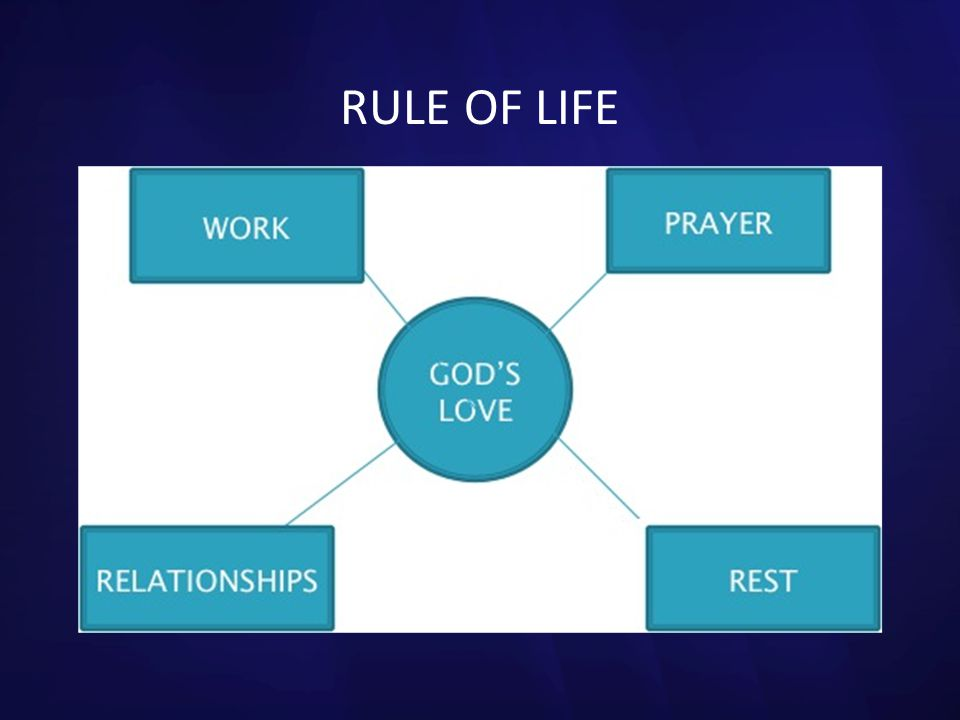 RULE OF LIFE 71