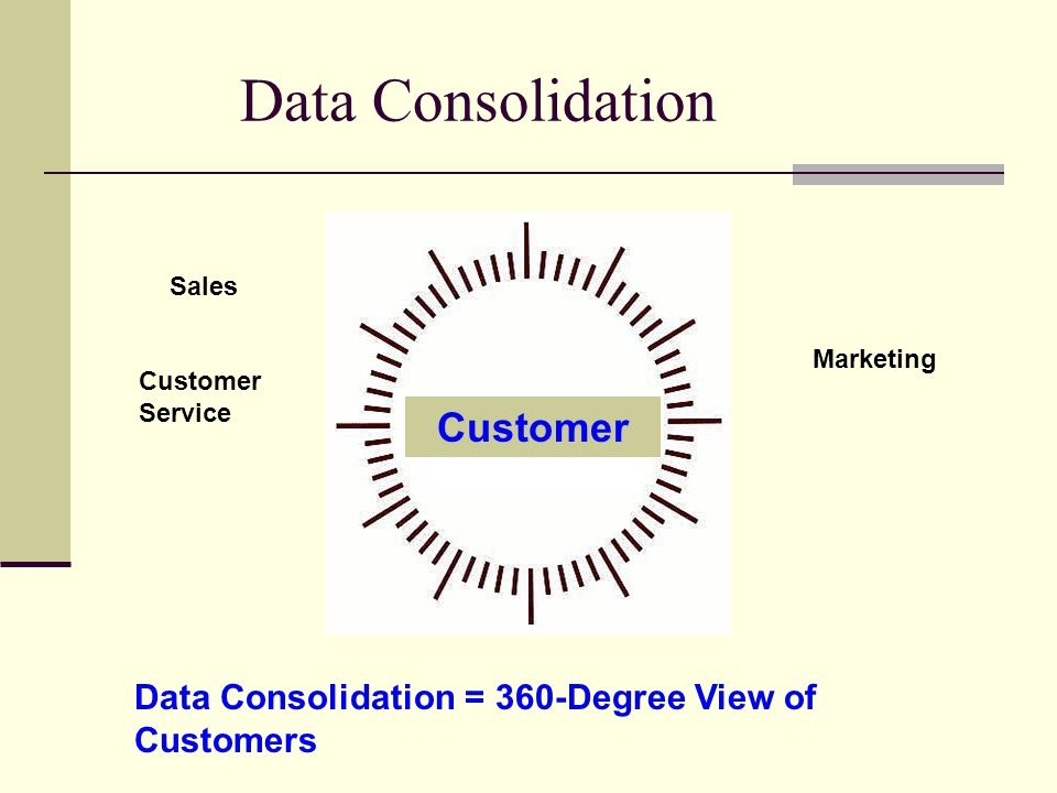 Data Consolidation Customer