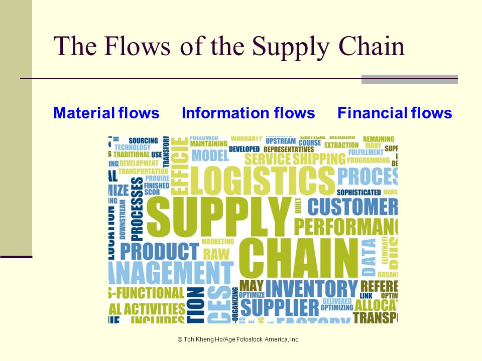 The Flows of the Supply Chain