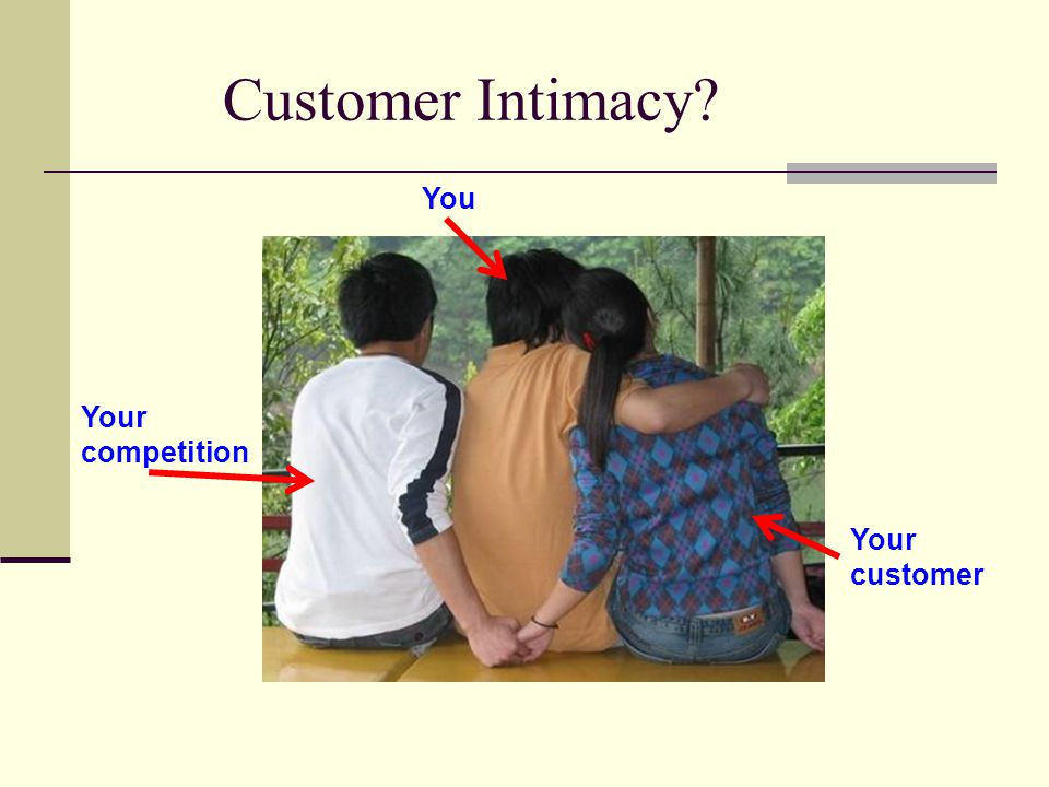 Customer Intimacy You Your competition Your customer