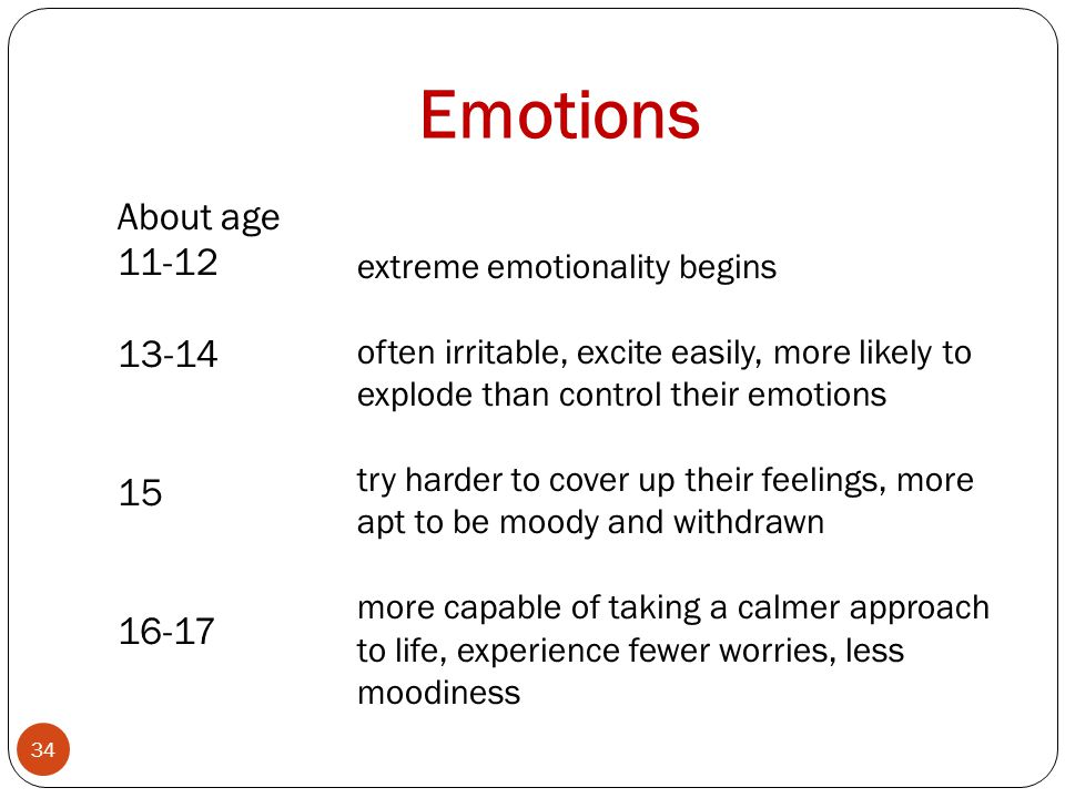 Emotions About age 11-12. 13-14. 15. 16-17.