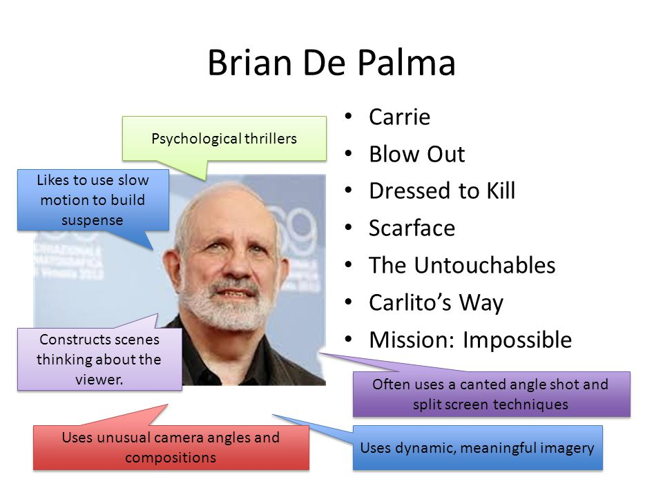 Brian De Palma Carrie Blow Out Dressed to Kill Scarface