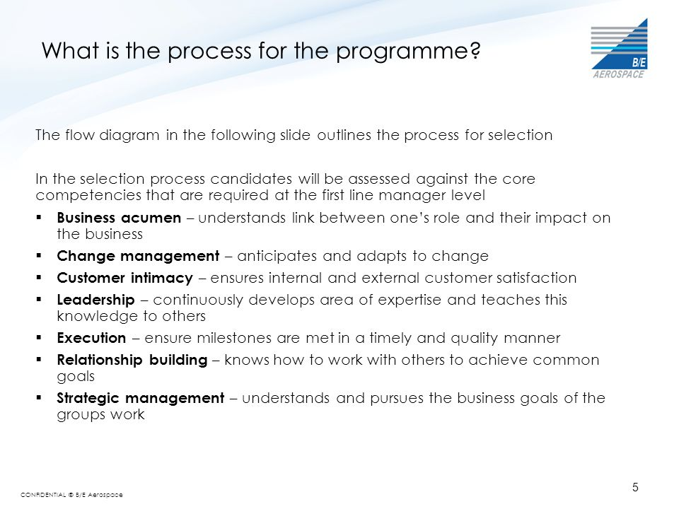 What is the process for the programme