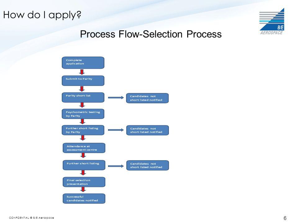 Process Flow-Selection Process