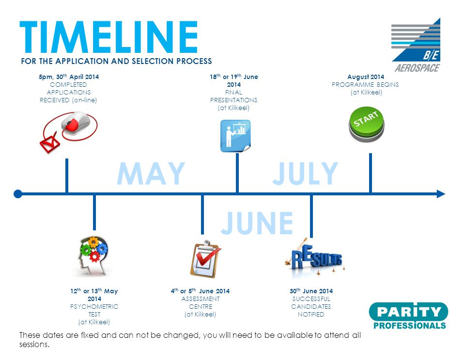TIMELINE MAY JULY JUNE FOR THE APPLICATION AND SELECTION PROCESS