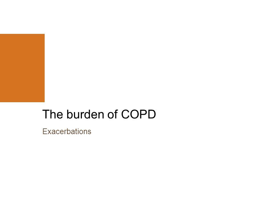 The burden of COPD Exacerbations
