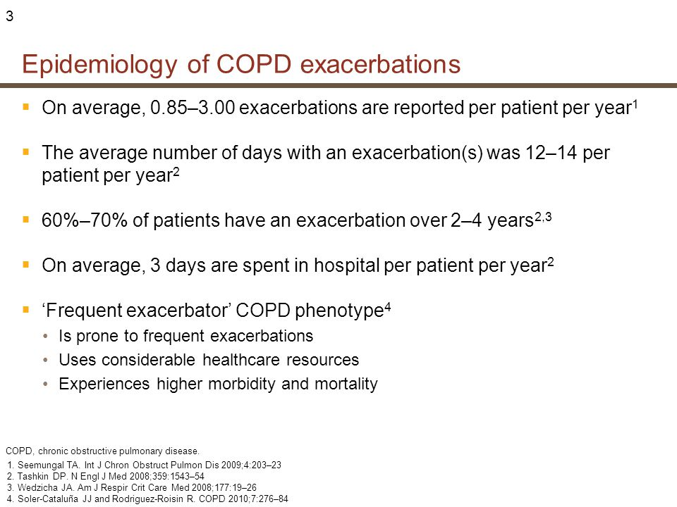 Epidemiology of COPD exacerbations