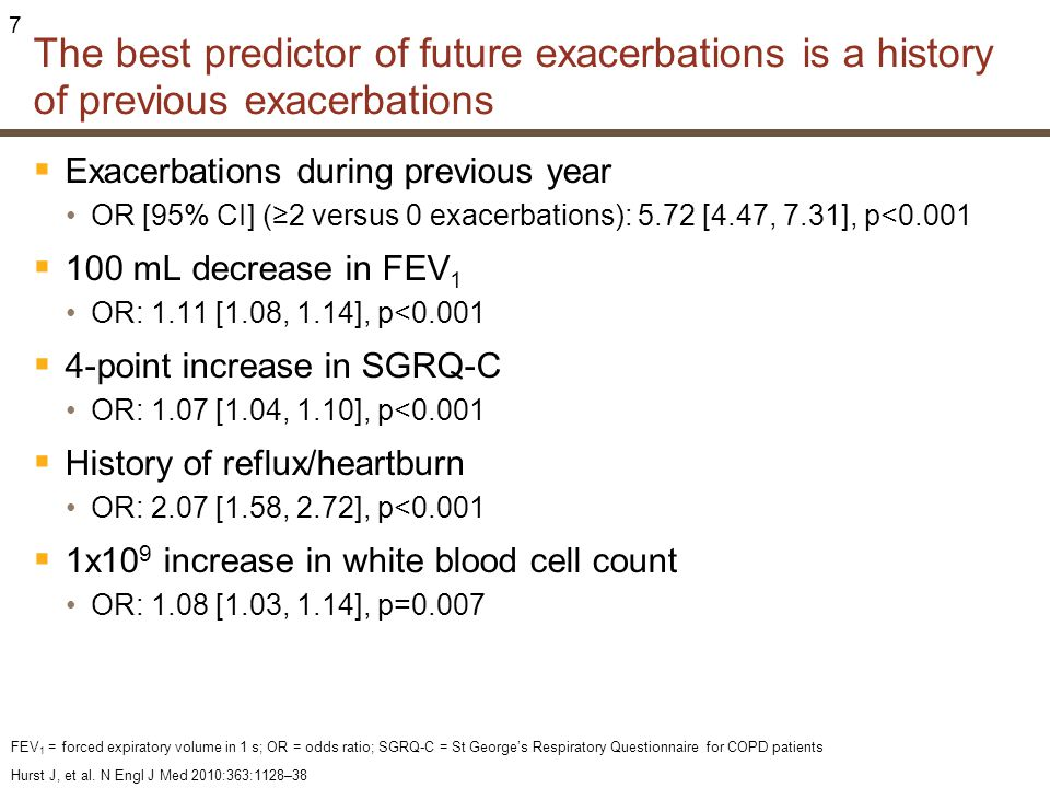 The best predictor of future exacerbations is a history of previous exacerbations