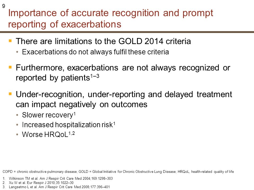 Importance of accurate recognition and prompt reporting of exacerbations