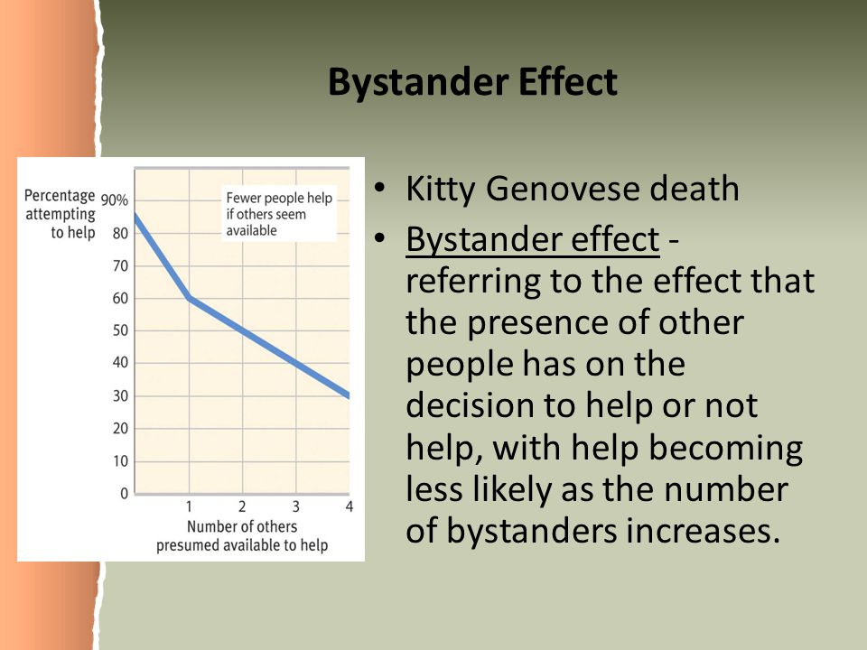 Bystander Effect Kitty Genovese death
