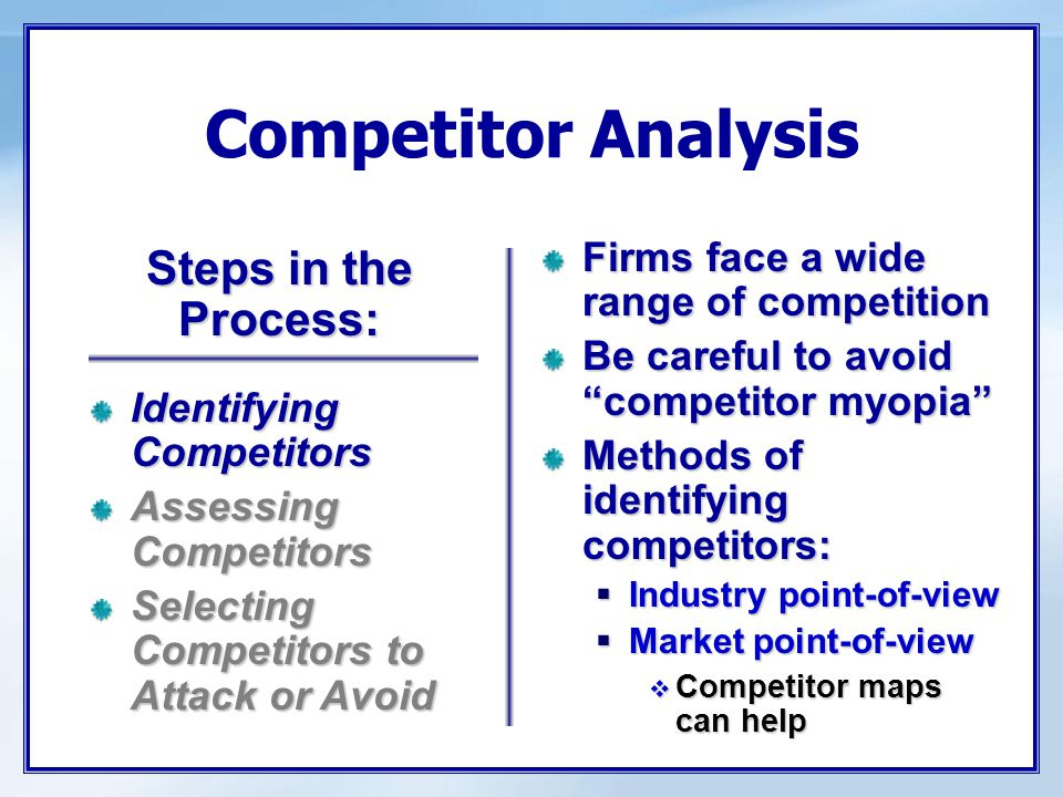 Competitor Map