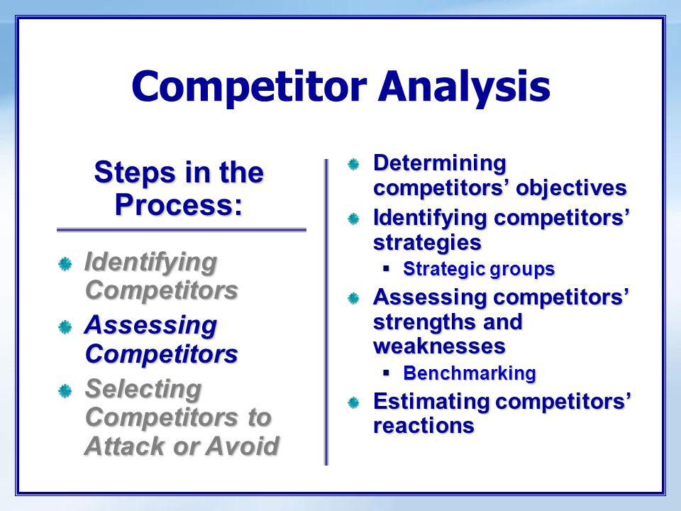 Competitor Analysis Steps in the Process: Identifying Competitors