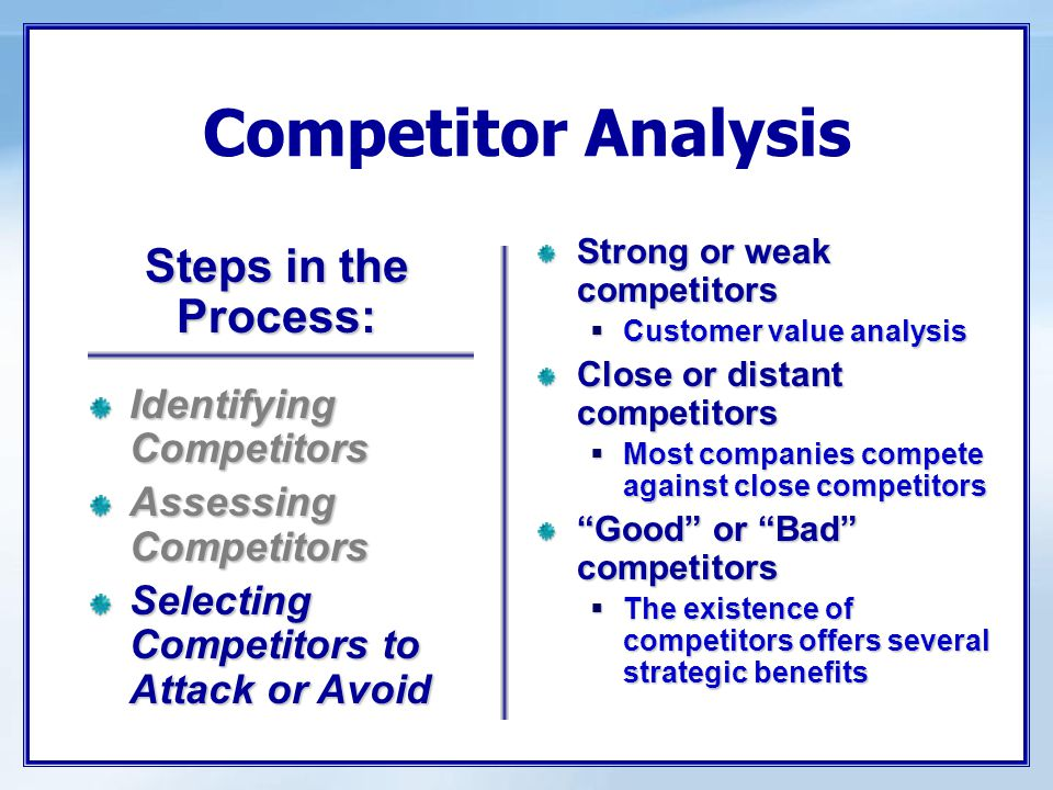sources of competitive information Encyclopedia of business, 2nd ed competitive intelligence: bun-comp intelligence is information that has been analyzed for decision making it is important to.