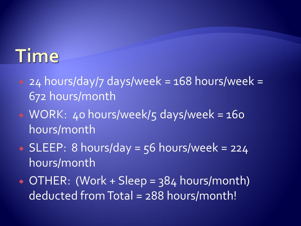 Time 24 hours/day/7 days/week = 168 hours/week = 672 hours/month