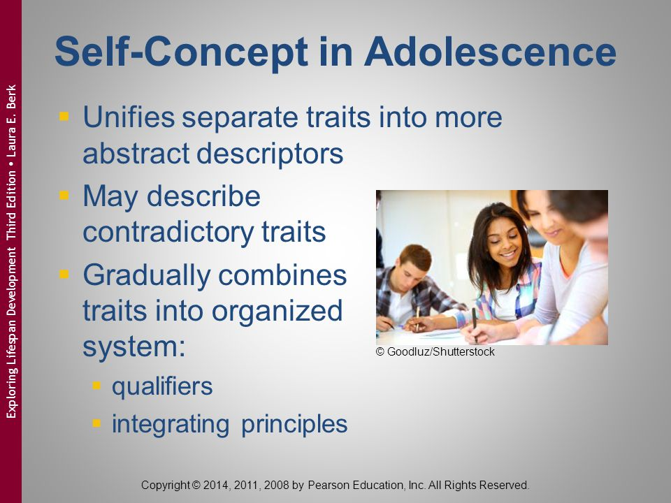 Self-Concept in Adolescence