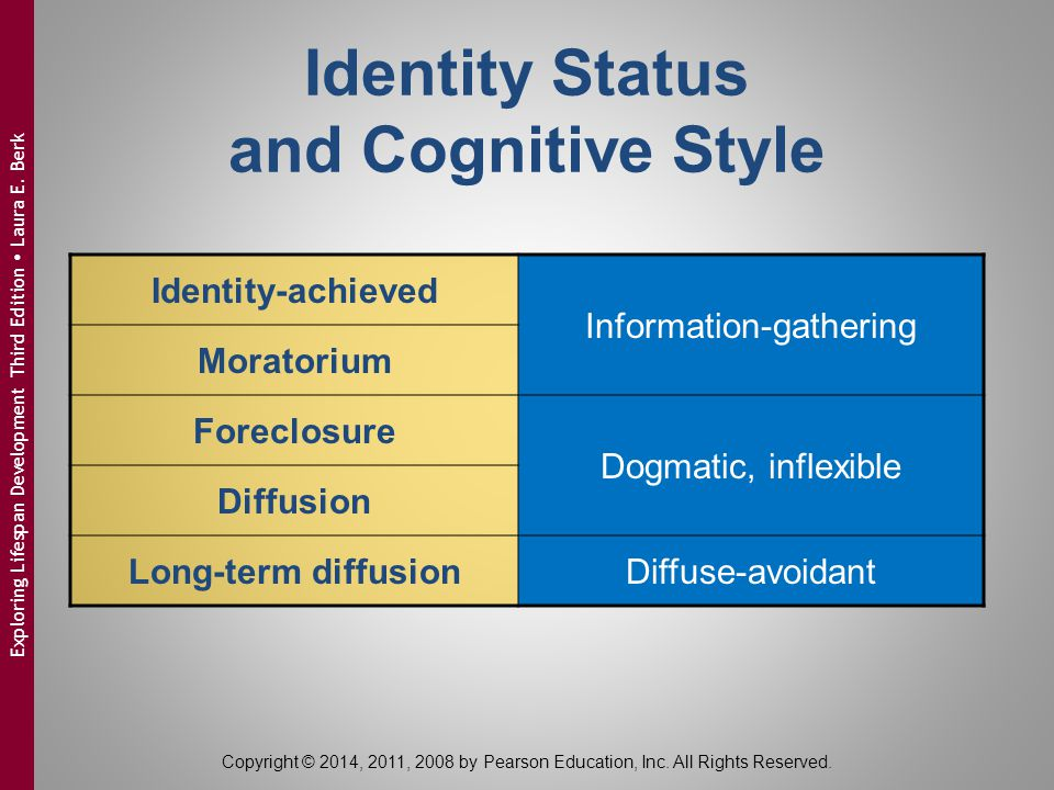 Identity Status and Cognitive Style