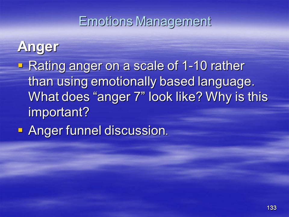 Anger Emotions Management