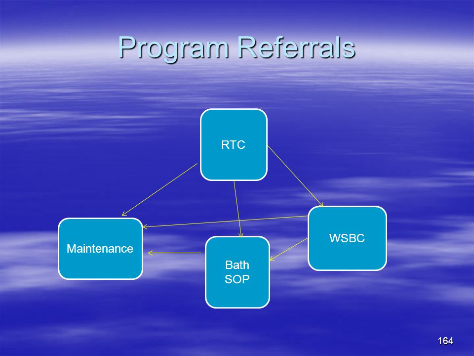 Program Referrals RTC WSBC Maintenance Bath SOP