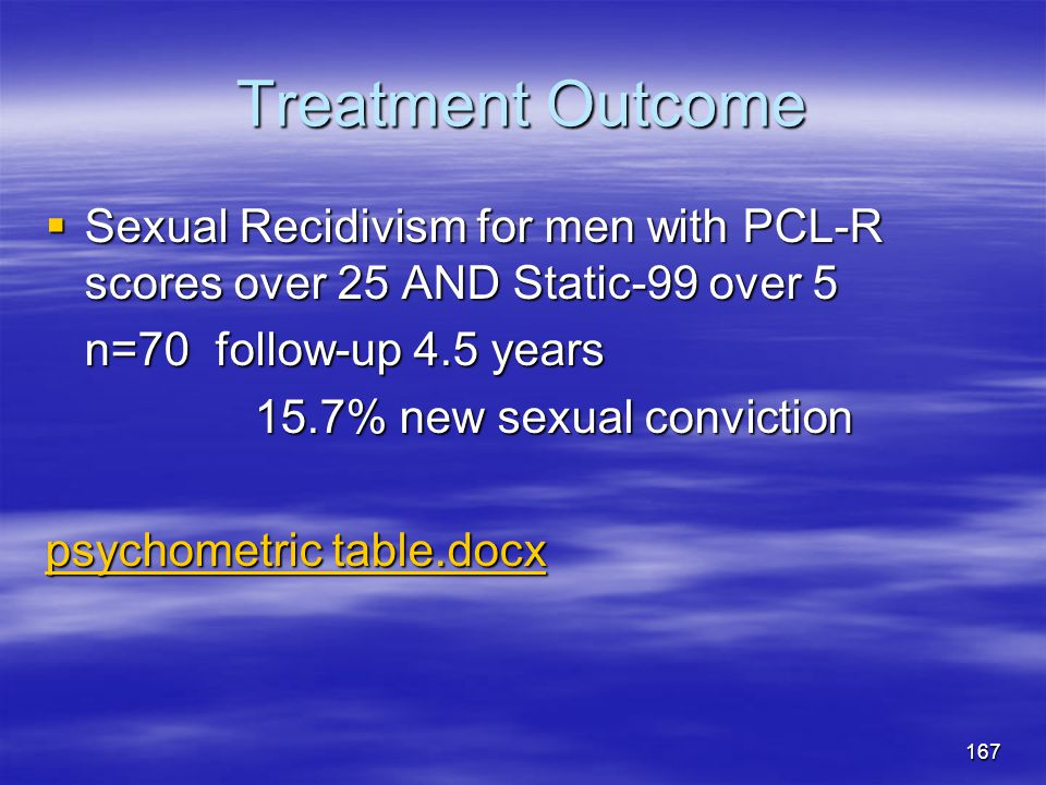 Treatment Outcome Sexual Recidivism for men with PCL-R scores over 25 AND Static-99 over 5. n=70 follow-up 4.5 years.