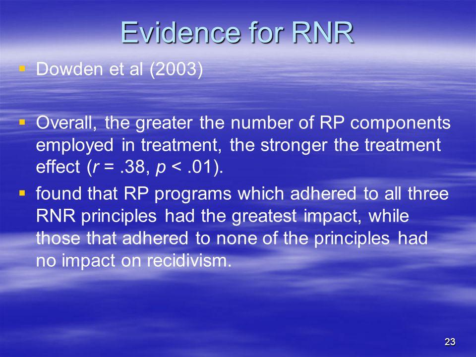 Evidence for RNR Dowden et al (2003)
