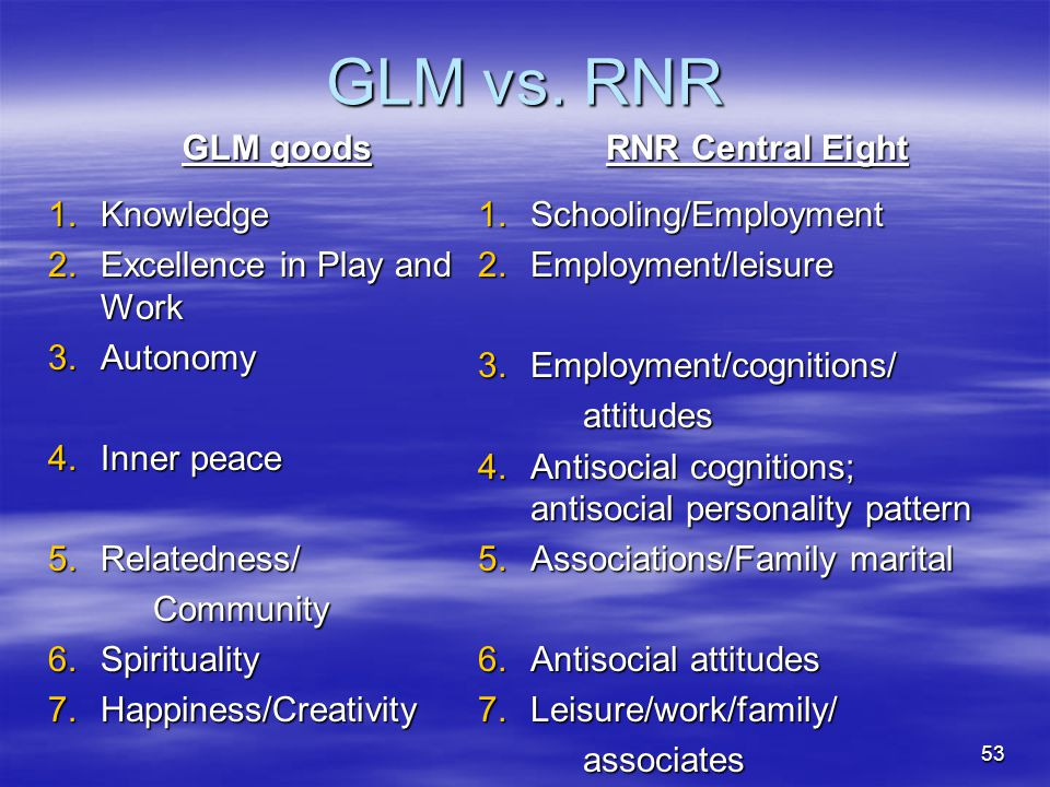 GLM vs. RNR GLM goods RNR Central Eight Knowledge