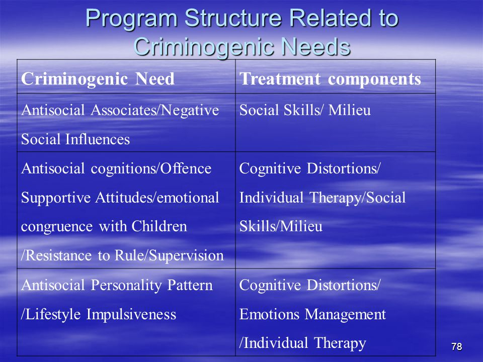 Program Structure Related to Criminogenic Needs