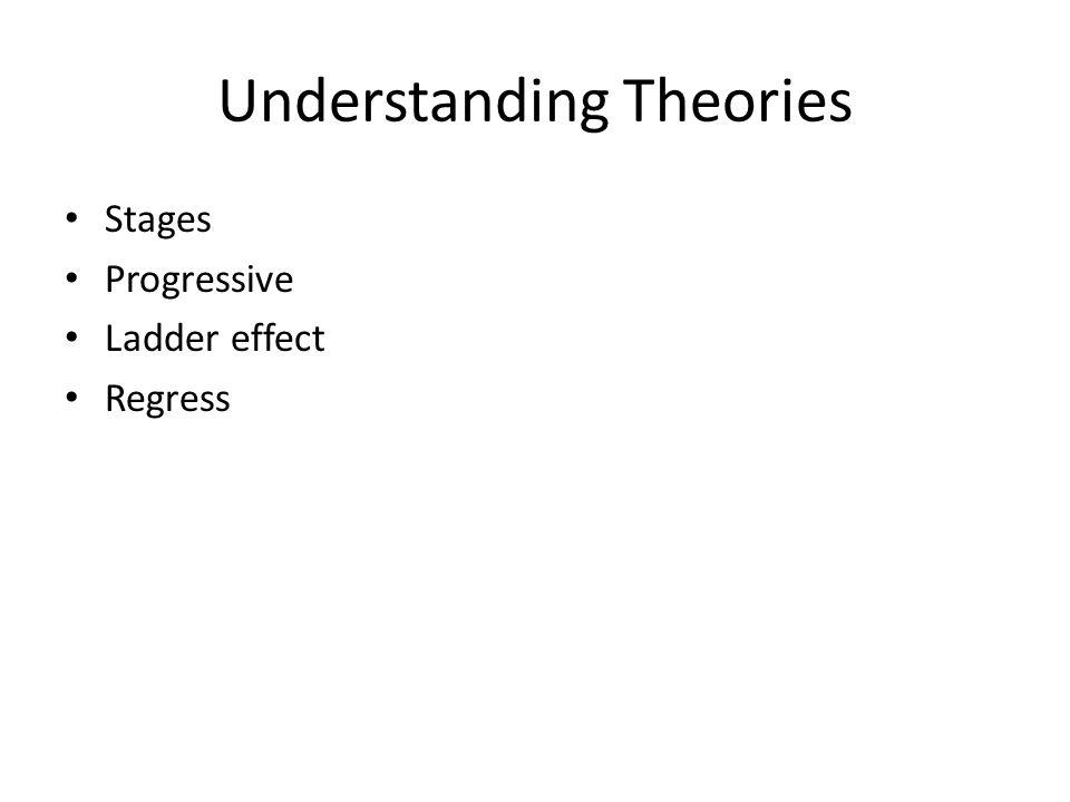 Understanding Theories