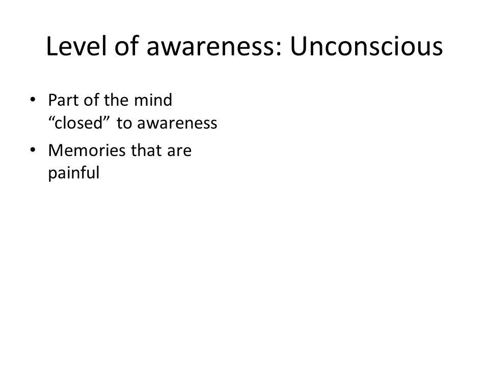 Level of awareness: Unconscious