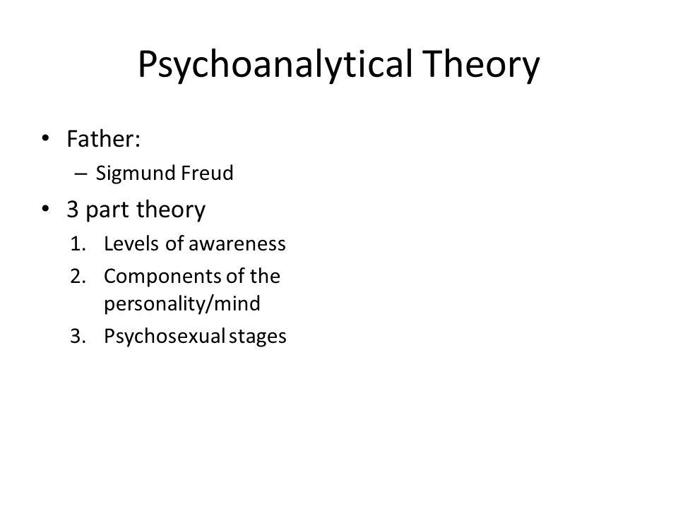 Psychoanalytical Theory